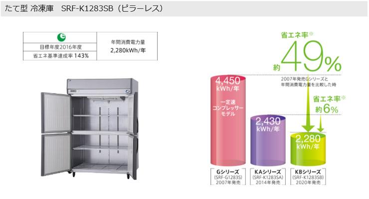 パナソニック業務用冷凍庫